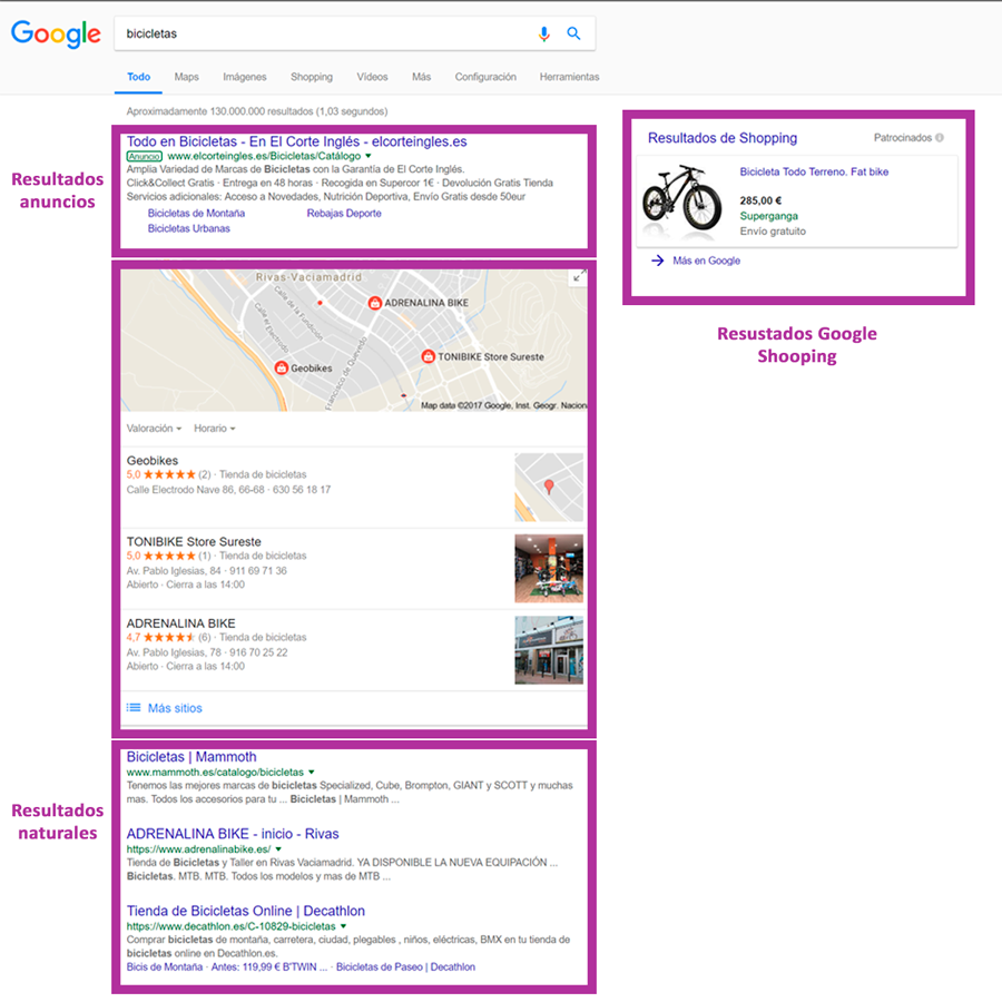 búsqueda local geolocalizada